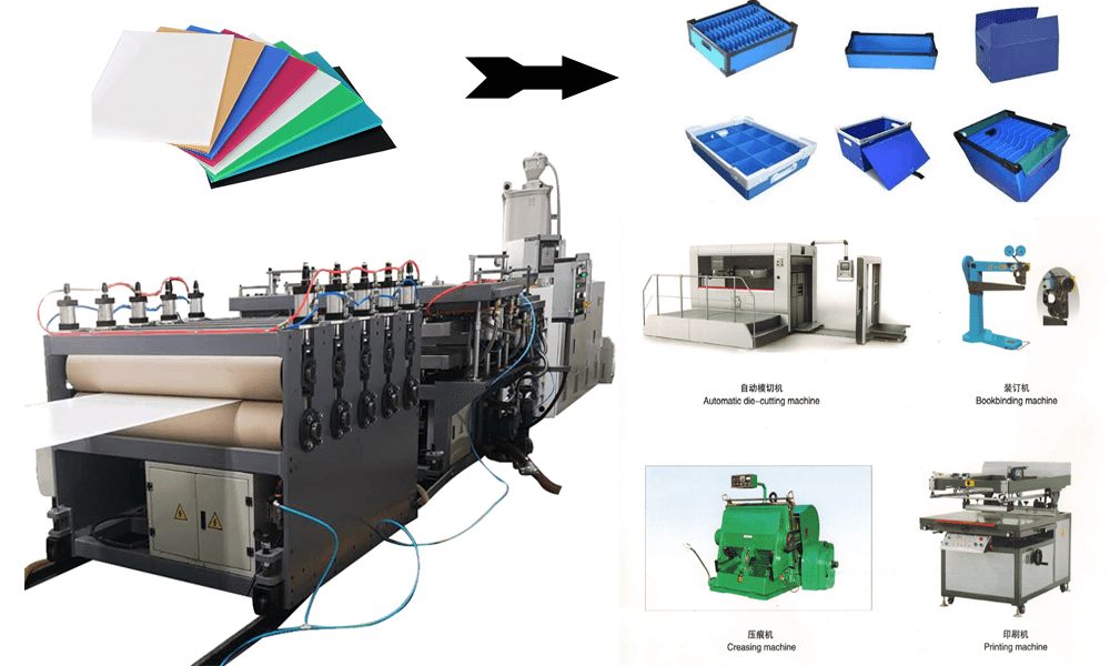 PP PC PE hollow sheet extrusion line video